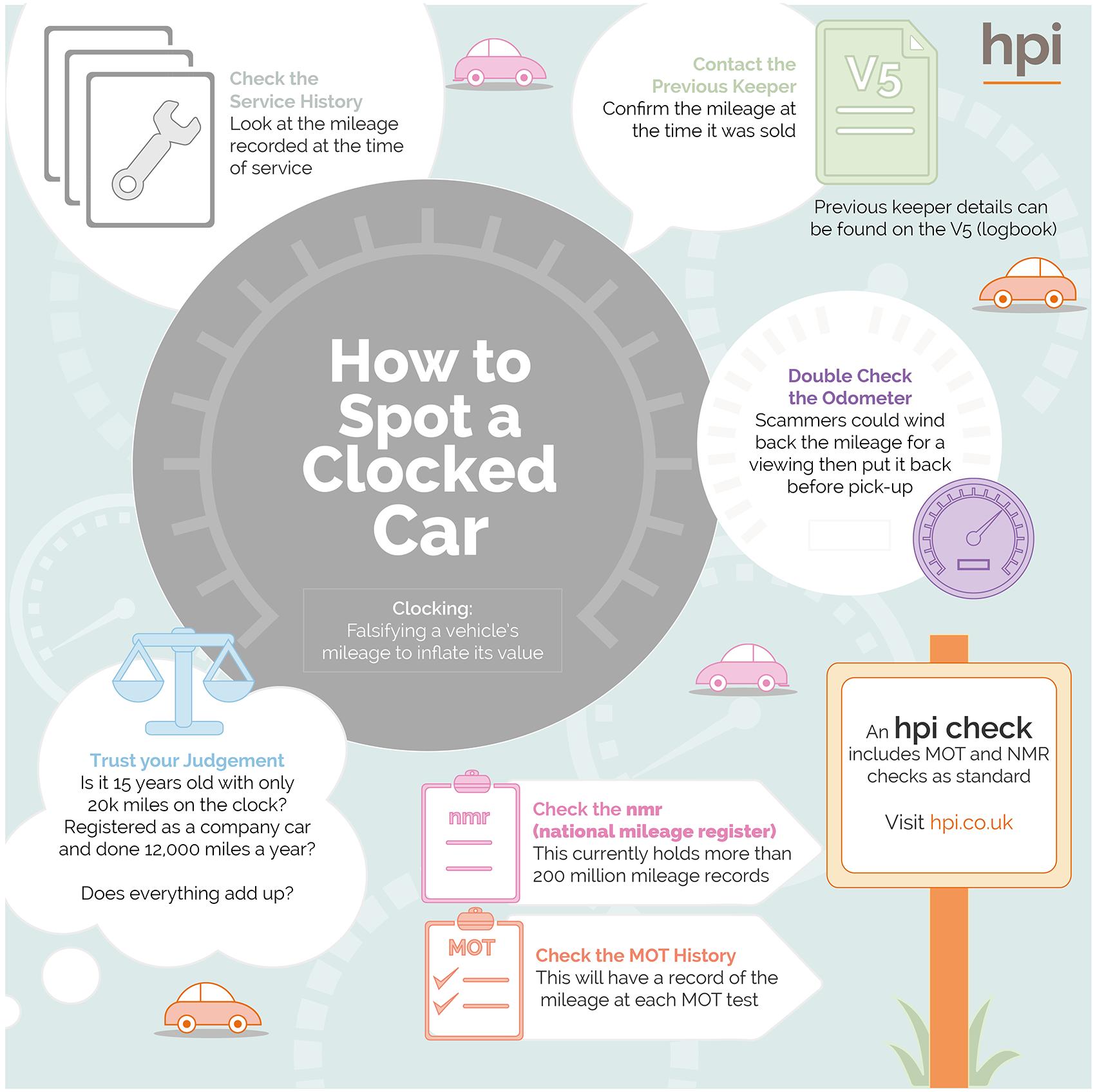 How to Spot a False Mileage – HPI Blog
