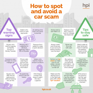 Spot car scam, Avoid car scam, Motor Fraud,