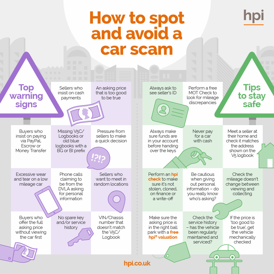 Free Hpi Check Online Dvla >> Get An Instant Hpi Check Now | Autos Post