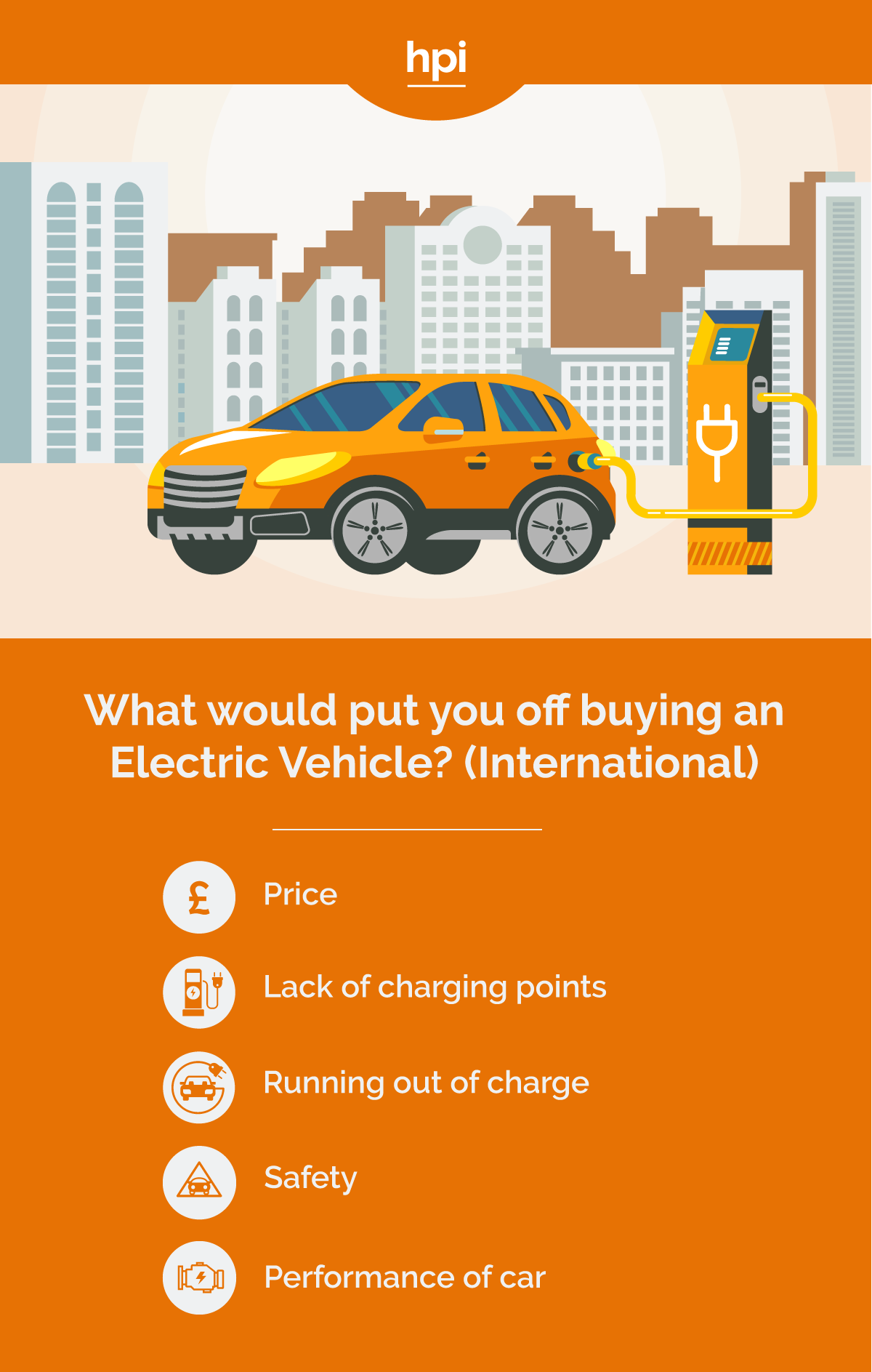 Reasons Not to Buy an Electric Car International