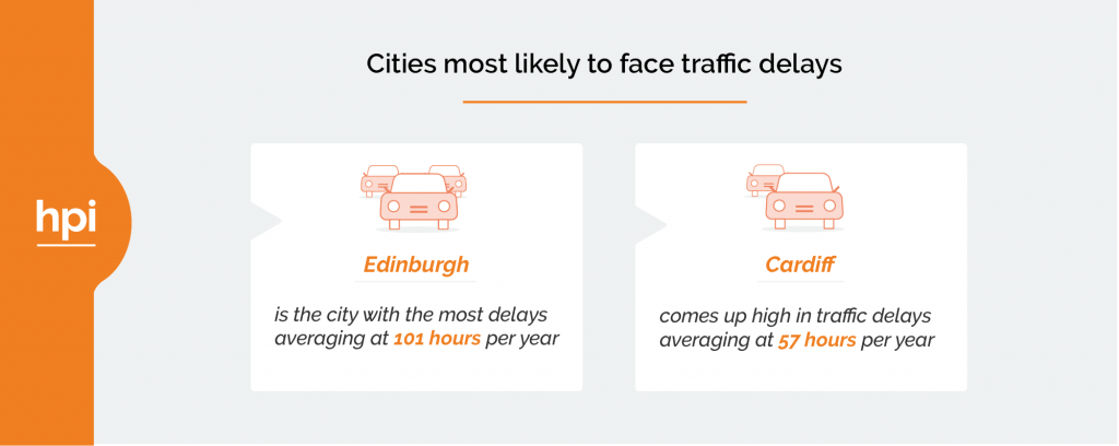 Cities Most Likely to Face Traffic Delays